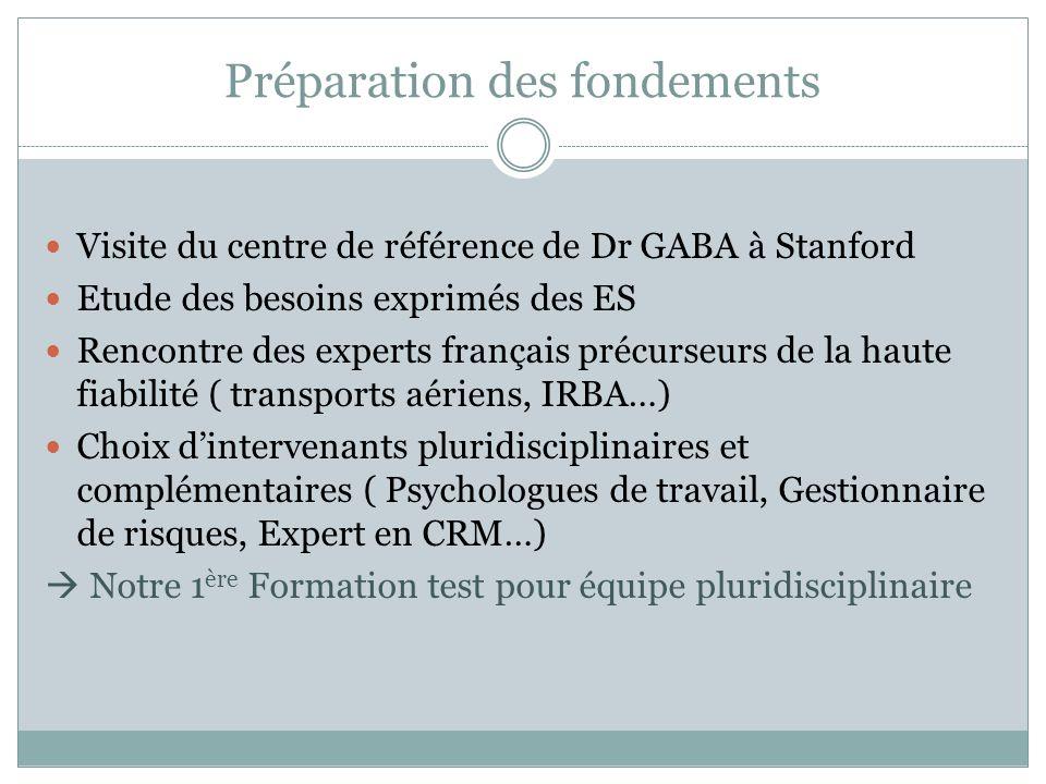 Préparation des fondements Visite du centre de référence de Dr GABA à Stanford Etude des besoins exprimés des ES Rencontre des experts français précur