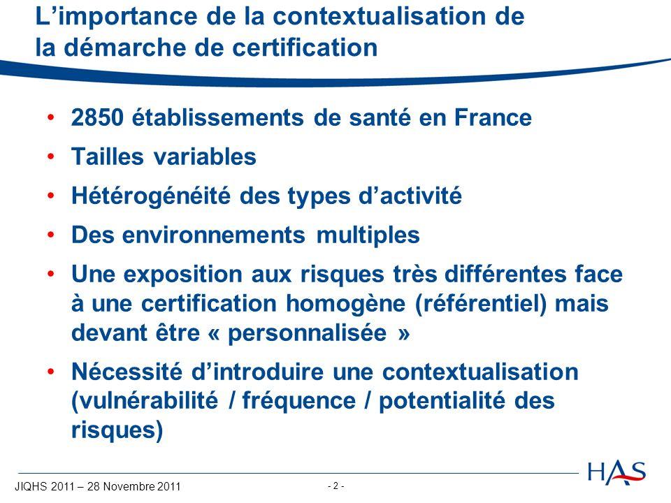 JIQHS 2011 – 28 Novembre 2011 - 2 - Limportance de la contextualisation de la démarche de certification 2850 établissements de santé en France Tailles