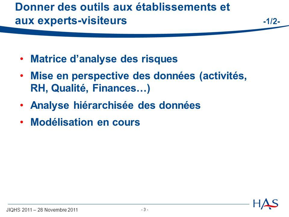 JIQHS 2011 – 28 Novembre 2011 - 3 - Donner des outils aux établissements et aux experts-visiteurs -1/2- Matrice danalyse des risques Mise en perspecti