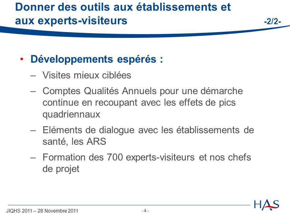 JIQHS 2011 – 28 Novembre 2011 - 4 - Donner des outils aux établissements et aux experts-visiteurs -2/2- Développements espérés : –Visites mieux ciblée