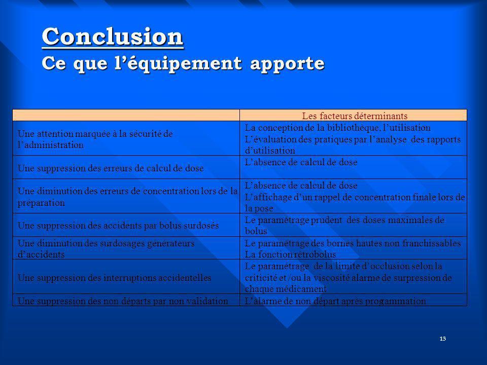 13 Conclusion Ce que léquipement apporte Les facteurs déterminants Une attention marquée à la sécurité de ladministration La conception de la biblioth