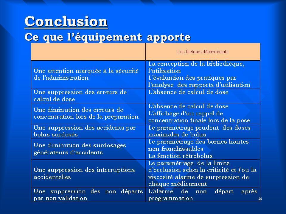 14 Conclusion Ce que léquipement apporte
