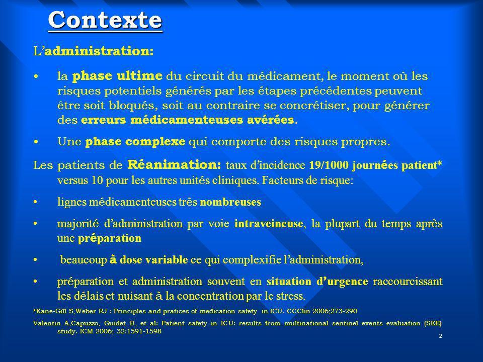 2 Contexte Contexte L administration: la phase ultime du circuit du médicament, le moment où les risques potentiels générés par les étapes précédentes