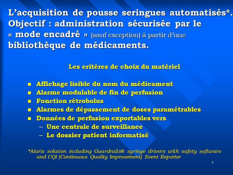 5 Lacquisition de pousse seringues automatisés*. Objectif : administration sécurisée par le « mode encadré » (sauf exception) à partir dune bibliothèq