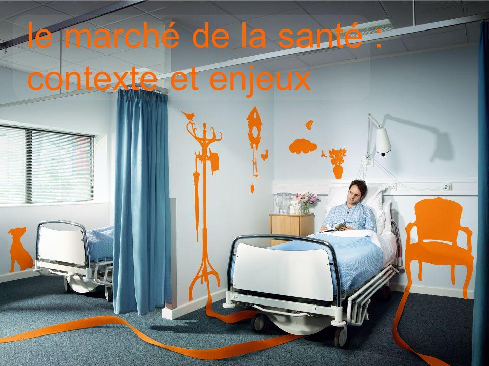 11 interne Groupe France Télécom Orange Healthcare en quelques mots le marché de la santé : contexte et enjeux