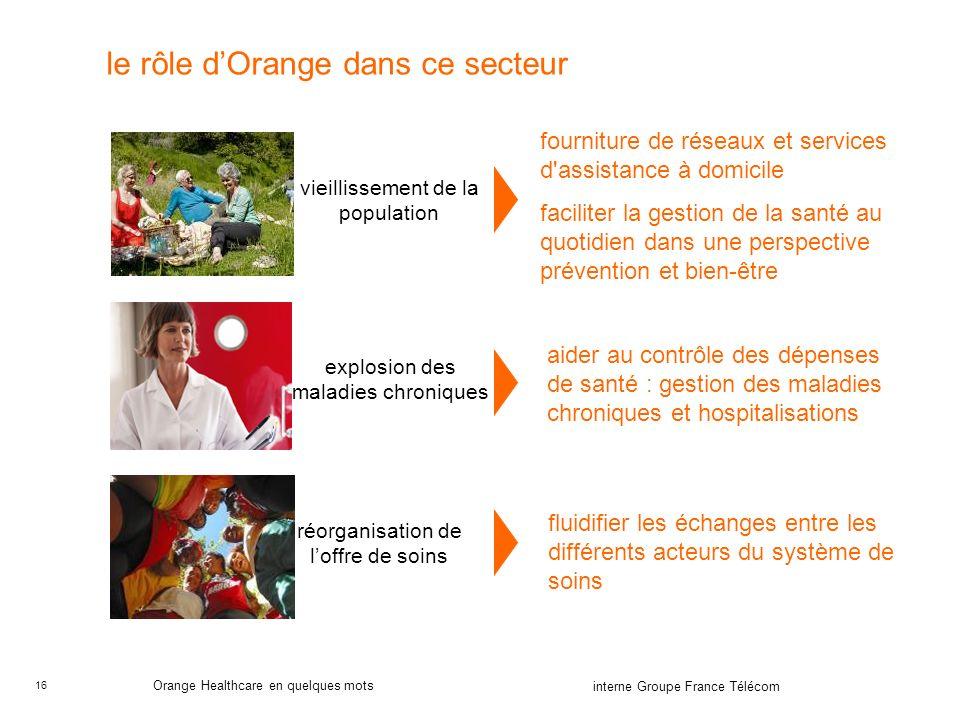 16 interne Groupe France Télécom Orange Healthcare en quelques mots le rôle dOrange dans ce secteur vieillissement de la population explosion des mala