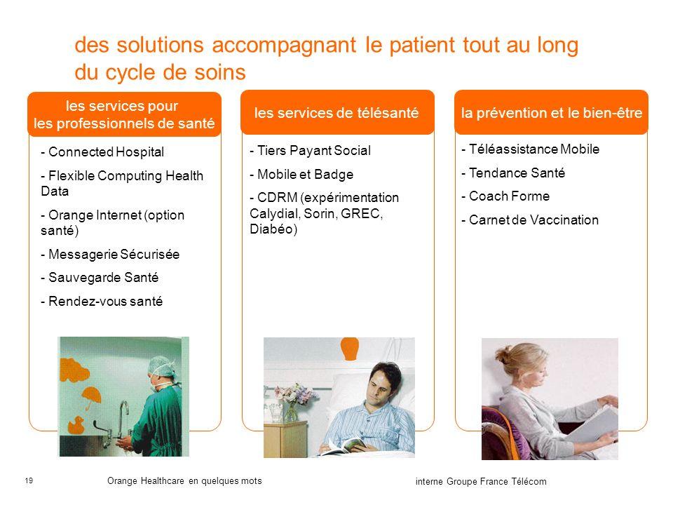 19 interne Groupe France Télécom Orange Healthcare en quelques mots des solutions accompagnant le patient tout au long du cycle de soins les services