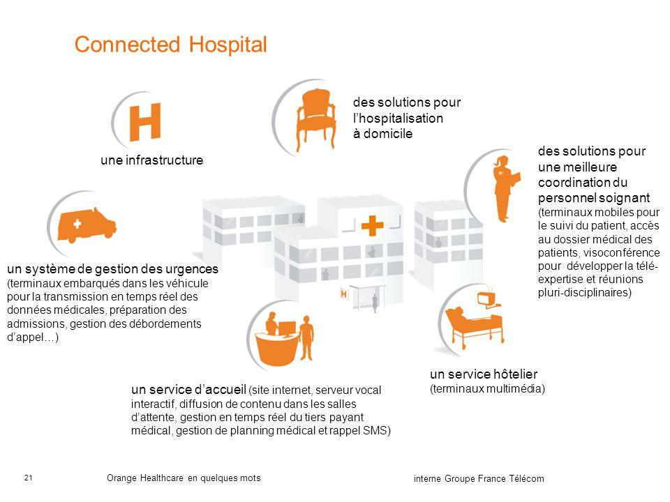 21 interne Groupe France Télécom Orange Healthcare en quelques mots Connected Hospital une infrastructure un système de gestion des urgences (terminau