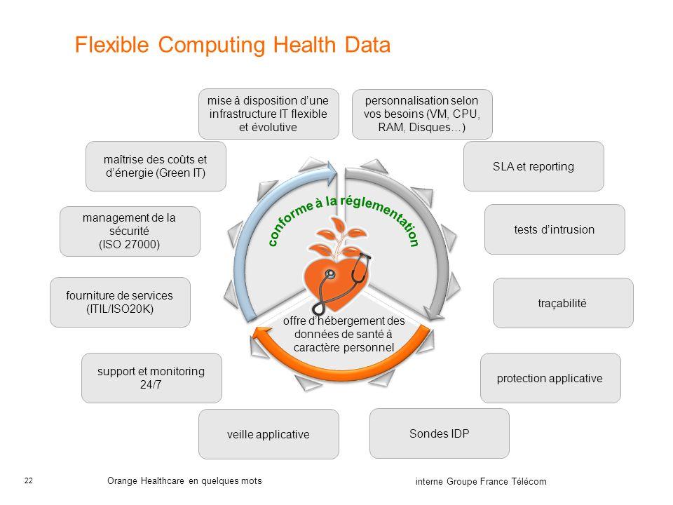 22 interne Groupe France Télécom Orange Healthcare en quelques mots Flexible Computing Health Data offre dhébergement des données de santé à caractère
