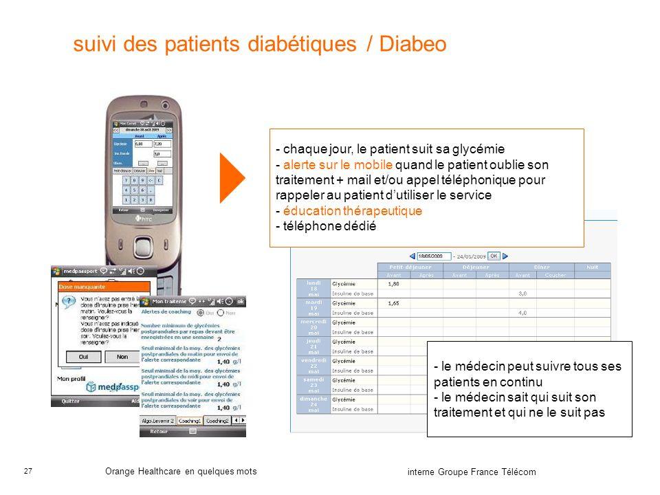 27 interne Groupe France Télécom Orange Healthcare en quelques mots suivi des patients diabétiques / Diabeo text box - chaque jour, le patient suit sa