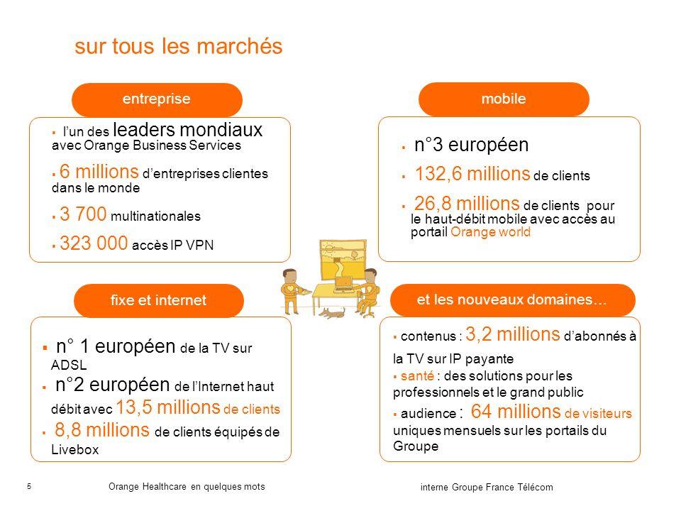 5 interne Groupe France Télécom Orange Healthcare en quelques mots sur tous les marchés n°3 européen 132,6 millions de clients 26,8 millions de client