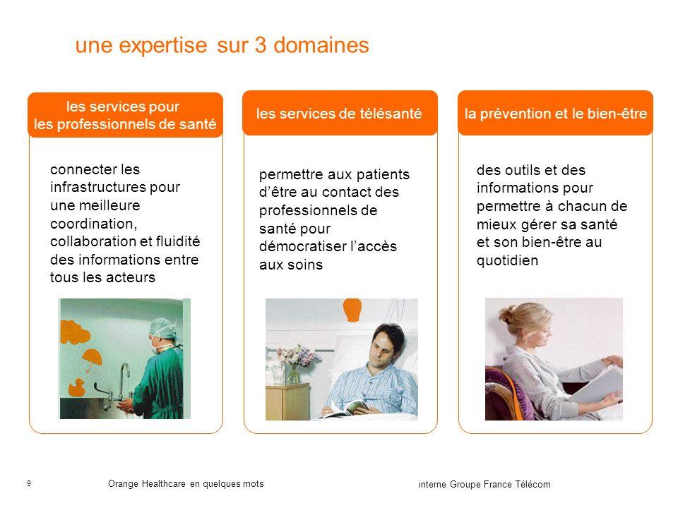 9 interne Groupe France Télécom Orange Healthcare en quelques mots une expertise sur 3 domaines les services pour les professionnels de santé les serv