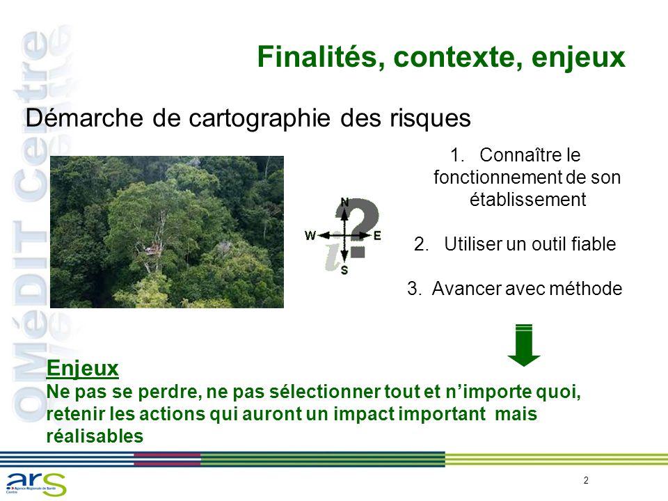 2 Finalités, contexte, enjeux Démarche de cartographie des risques 1. Connaître le fonctionnement de son établissement 2. Utiliser un outil fiable 3.A
