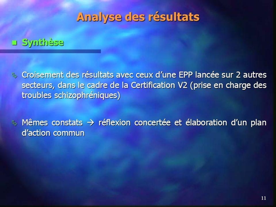 11 Synthèse Synthèse Croisement des résultats avec ceux dune EPP lancée sur 2 autres secteurs, dans le cadre de la Certification V2 (prise en charge d