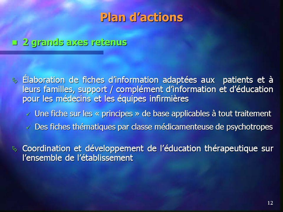 12 2 grands axes retenus 2 grands axes retenus Élaboration de fiches dinformation adaptées aux patients et à leurs familles, support / complément dinf