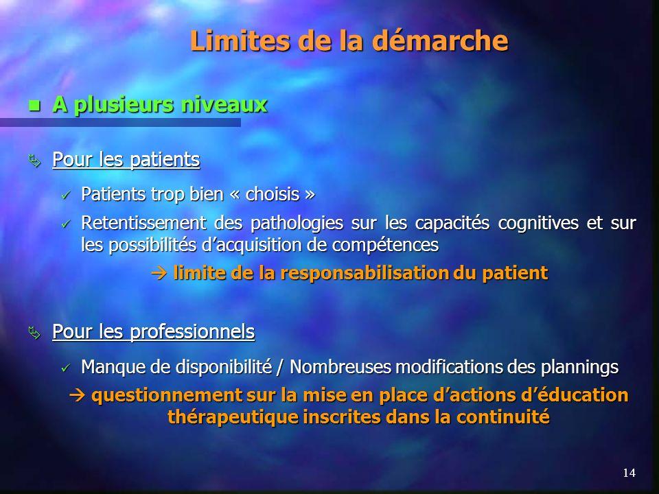 14 A plusieurs niveaux A plusieurs niveaux Pour les patients Pour les patients Patients trop bien « choisis » Patients trop bien « choisis » Retentiss