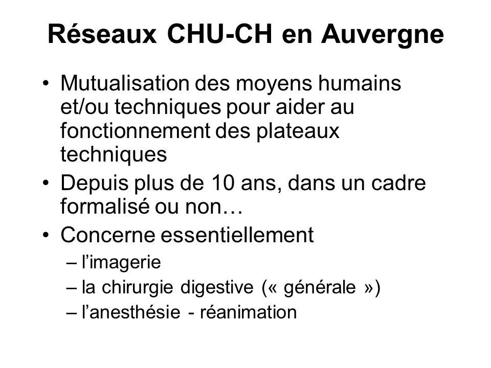 Réseaux CHU-CH en Auvergne Mutualisation des moyens humains et/ou techniques pour aider au fonctionnement des plateaux techniques Depuis plus de 10 ans, dans un cadre formalisé ou non… Concerne essentiellement –limagerie –la chirurgie digestive (« générale ») –lanesthésie - réanimation