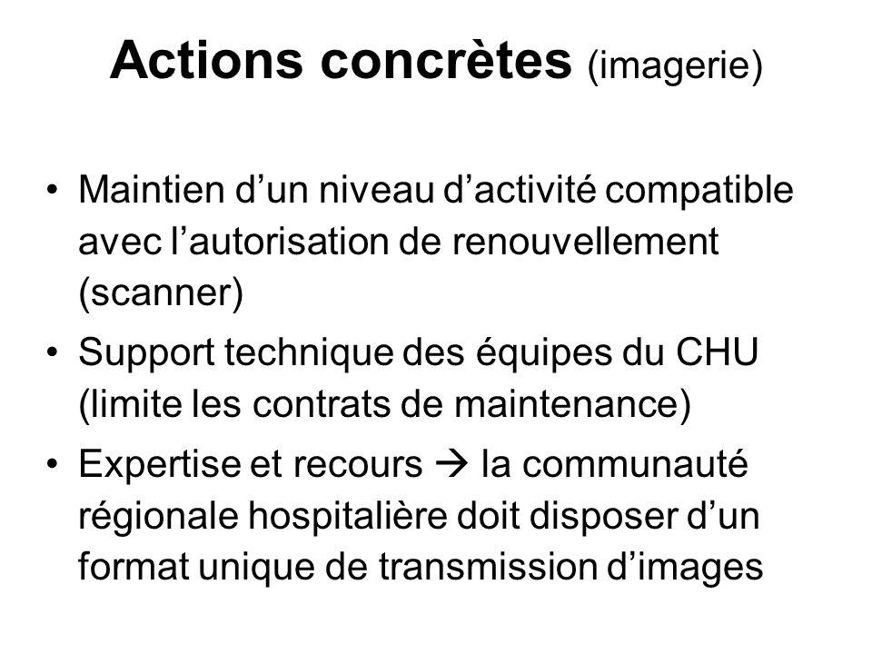 Actions concrètes (imagerie) Maintien dun niveau dactivité compatible avec lautorisation de renouvellement (scanner) Support technique des équipes du