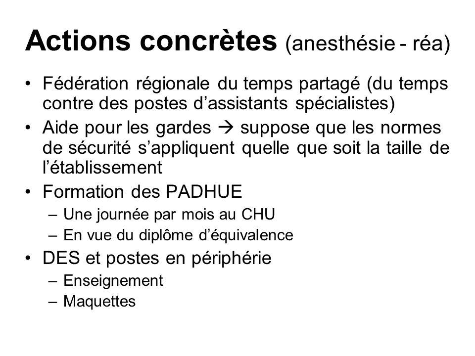 Actions concrètes (anesthésie - réa) Fédération régionale du temps partagé (du temps contre des postes dassistants spécialistes) Aide pour les gardes