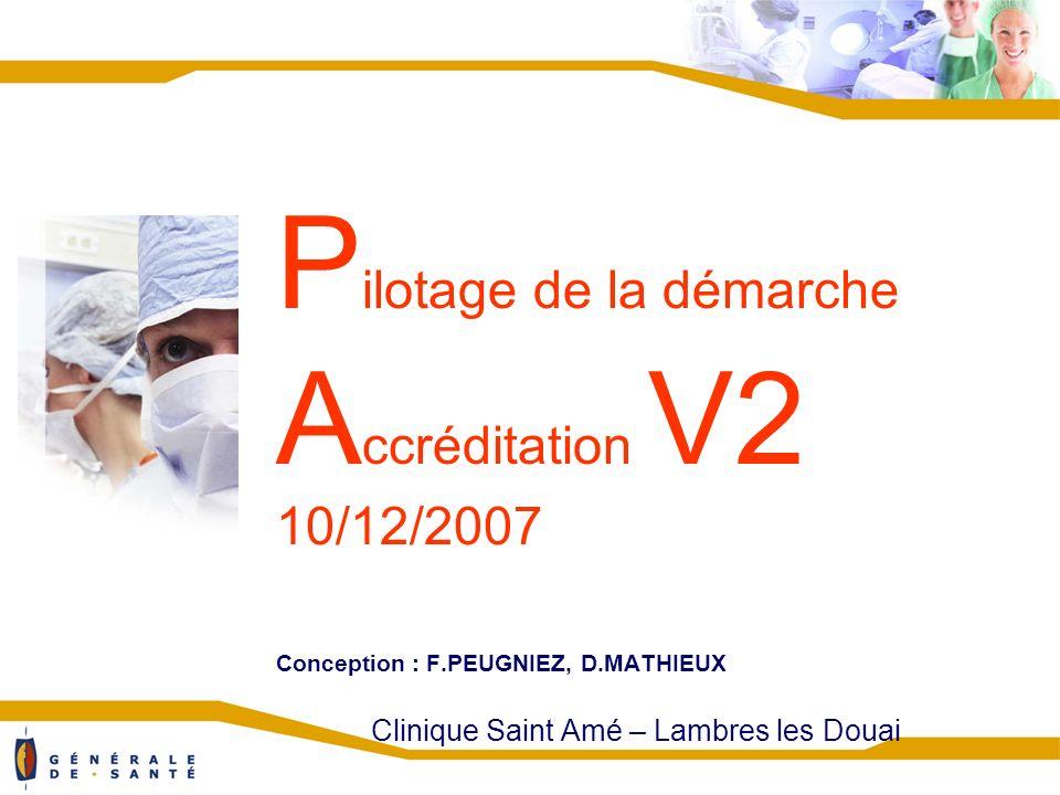 P ilotage de la démarche A ccréditation V2 10/12/2007 Conception : F.PEUGNIEZ, D.MATHIEUX Clinique Saint Amé – Lambres les Douai