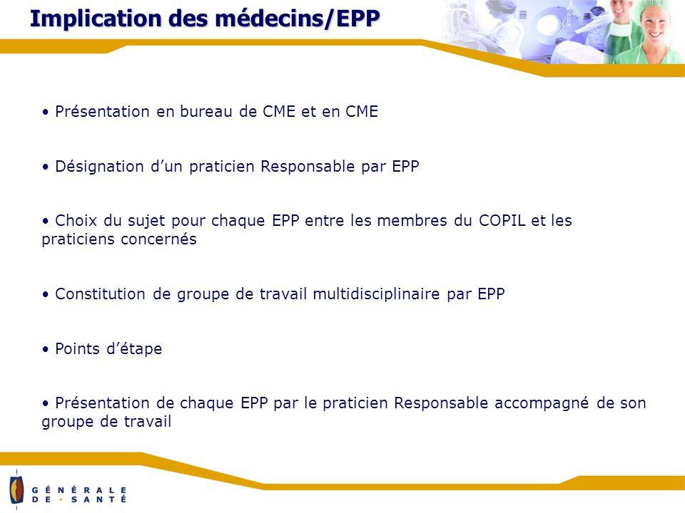 Implication des médecins/EPP Présentation en bureau de CME et en CME Désignation dun praticien Responsable par EPP Choix du sujet pour chaque EPP entre les membres du COPIL et les praticiens concernés Constitution de groupe de travail multidisciplinaire par EPP Points détape Présentation de chaque EPP par le praticien Responsable accompagné de son groupe de travail