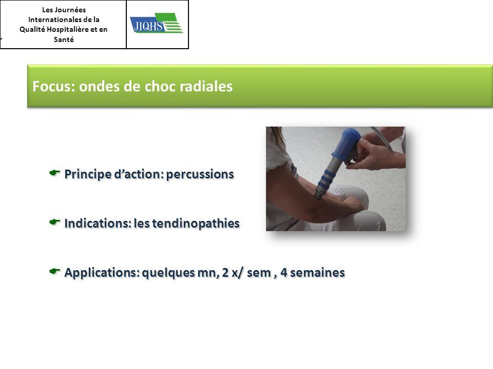 Focus: ondes de choc radiales Principe daction: percussions Principe daction: percussions Indications: les tendinopathies Indications: les tendinopath