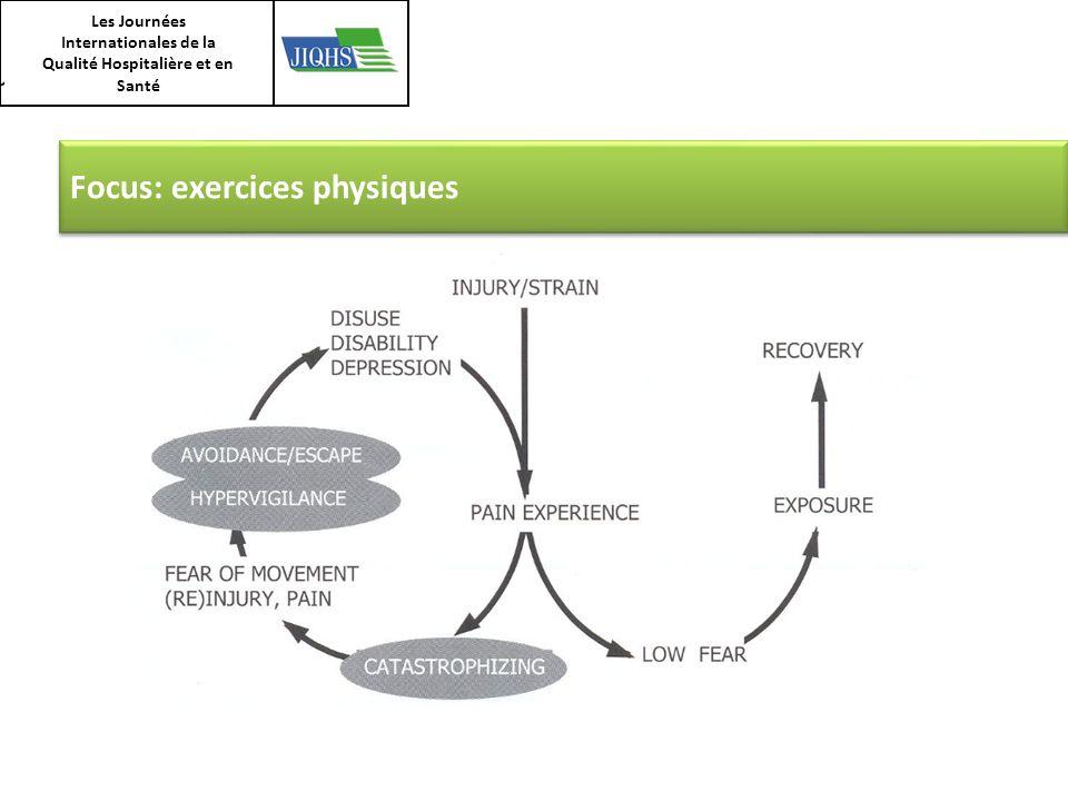 Les Journées Internationales de la Qualité Hospitalière et en Santé Focus: exercices physiques