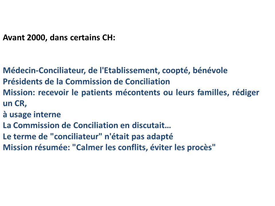 Avant 2000, dans certains CH: Médecin-Conciliateur, de l'Etablissement, coopté, bénévole Présidents de la Commission de Conciliation Mission: recevoir