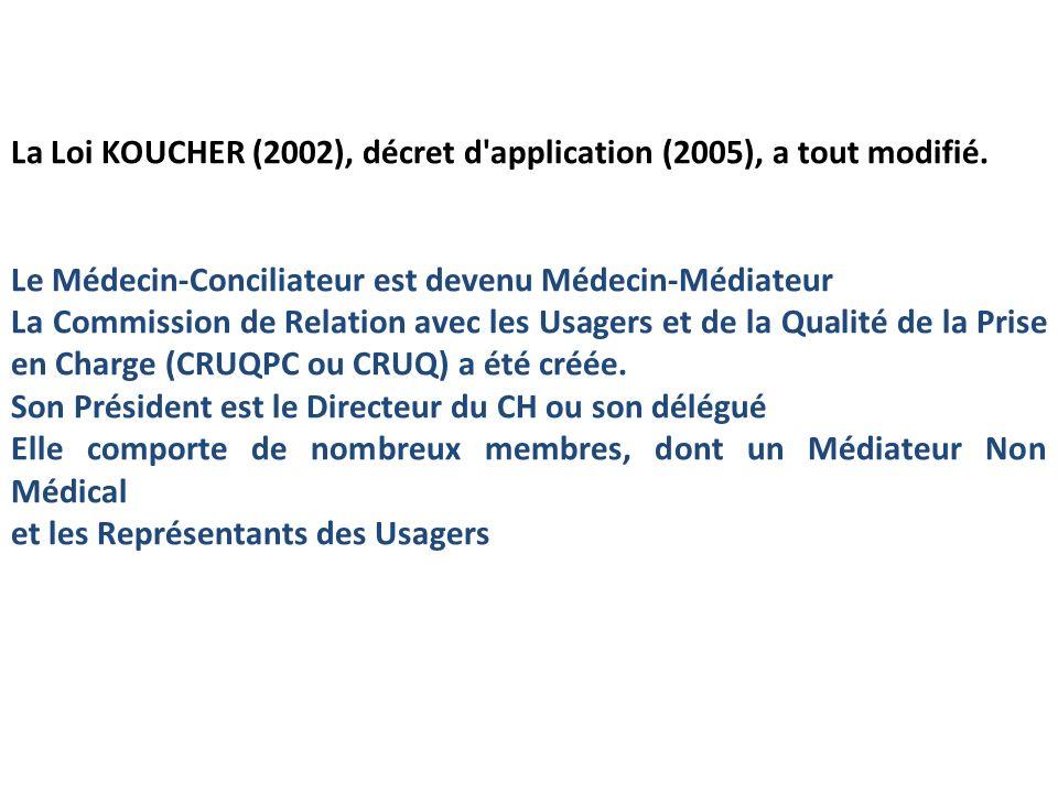 La Loi KOUCHER (2002), décret d'application (2005), a tout modifié. Le Médecin-Conciliateur est devenu Médecin-Médiateur La Commission de Relation ave