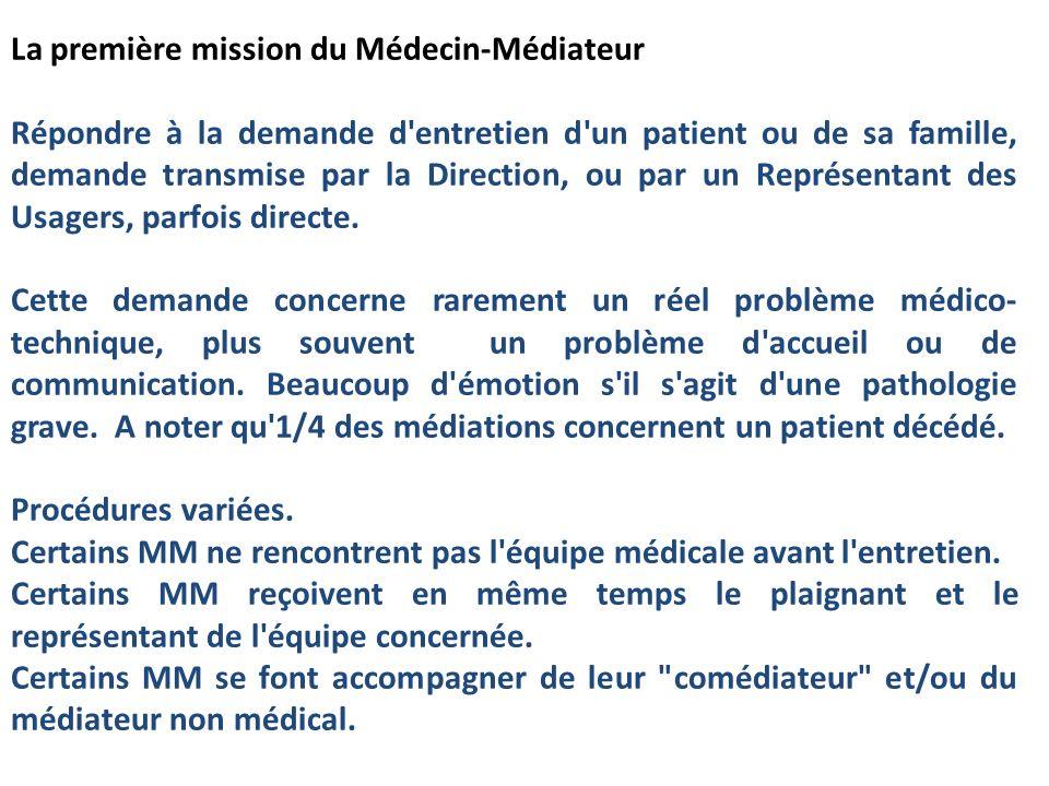 La première mission du Médecin-Médiateur Répondre à la demande d'entretien d'un patient ou de sa famille, demande transmise par la Direction, ou par u