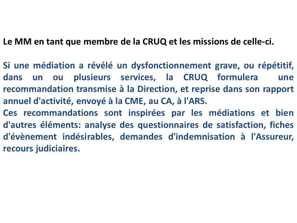 Le MM en tant que membre de la CRUQ et les missions de celle-ci. Si une médiation a révélé un dysfonctionnement grave, ou répétitif, dans un ou plusie