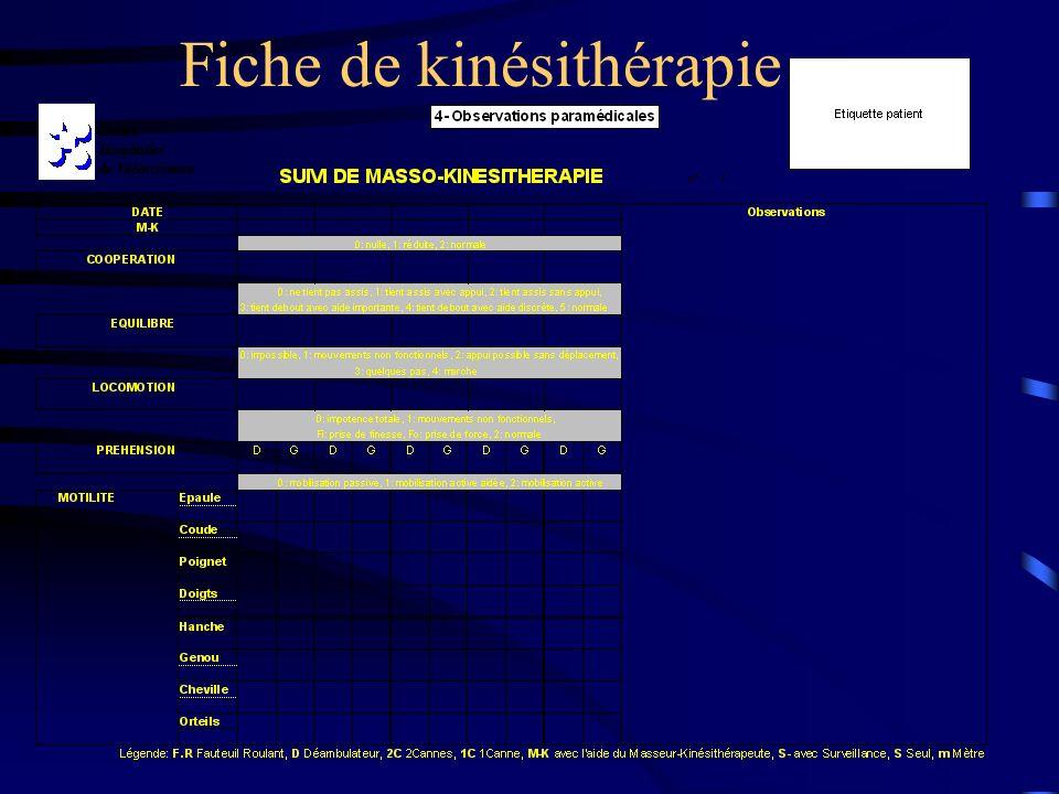 Fiche de kinésithérapie