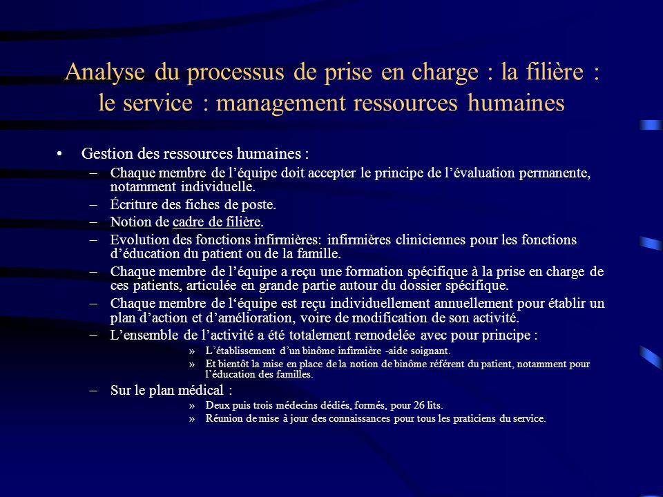 Gestion des ressources humaines : –Chaque membre de léquipe doit accepter le principe de lévaluation permanente, notamment individuelle.