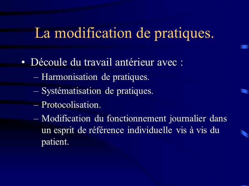 La modification de pratiques. Découle du travail antérieur avec : –Harmonisation de pratiques. –Systématisation de pratiques. –Protocolisation. –Modif