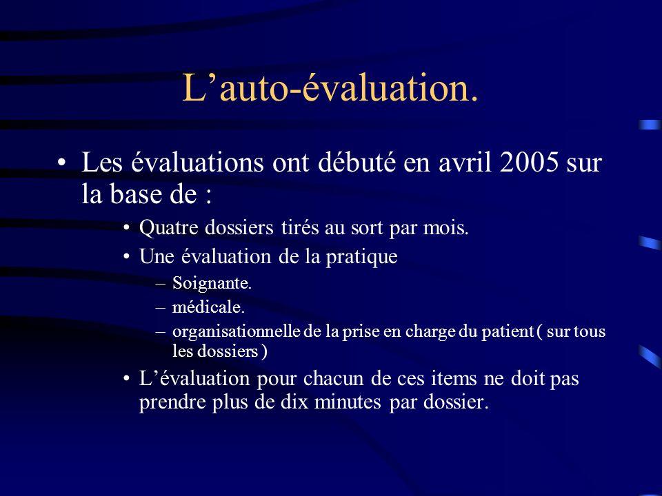 Lauto-évaluation. Les évaluations ont débuté en avril 2005 sur la base de : Quatre dossiers tirés au sort par mois. Une évaluation de la pratique –Soi
