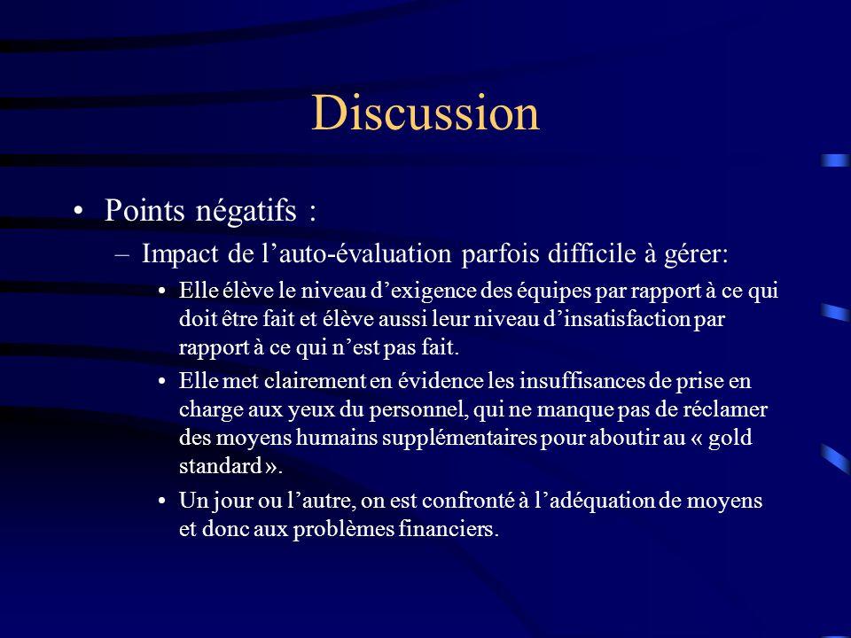 Discussion Points négatifs : –Impact de lauto-évaluation parfois difficile à gérer: Elle élève le niveau dexigence des équipes par rapport à ce qui doit être fait et élève aussi leur niveau dinsatisfaction par rapport à ce qui nest pas fait.