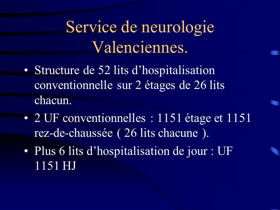 Service de neurologie Valenciennes. Structure de 52 lits dhospitalisation conventionnelle sur 2 étages de 26 lits chacun. 2 UF conventionnelles : 1151