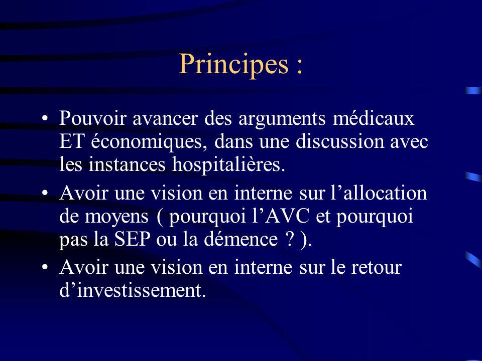 Principes : Pouvoir avancer des arguments médicaux ET économiques, dans une discussion avec les instances hospitalières. Avoir une vision en interne s