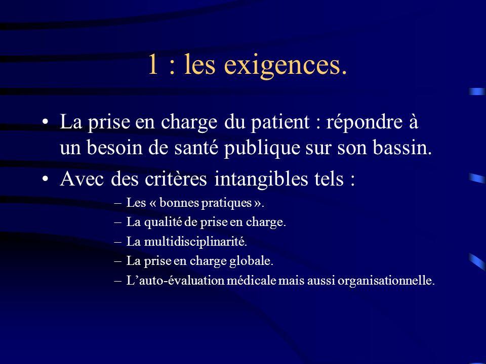 1 : les exigences. La prise en charge du patient : répondre à un besoin de santé publique sur son bassin. Avec des critères intangibles tels : –Les «