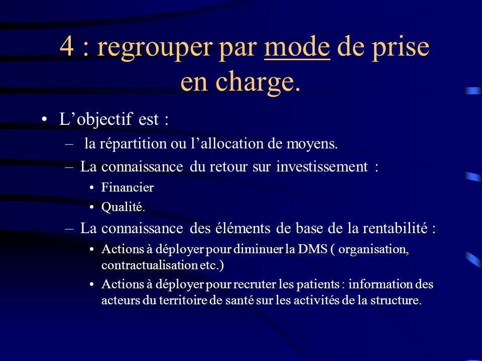 4 : regrouper par mode de prise en charge. Lobjectif est : – la répartition ou lallocation de moyens. –La connaissance du retour sur investissement :
