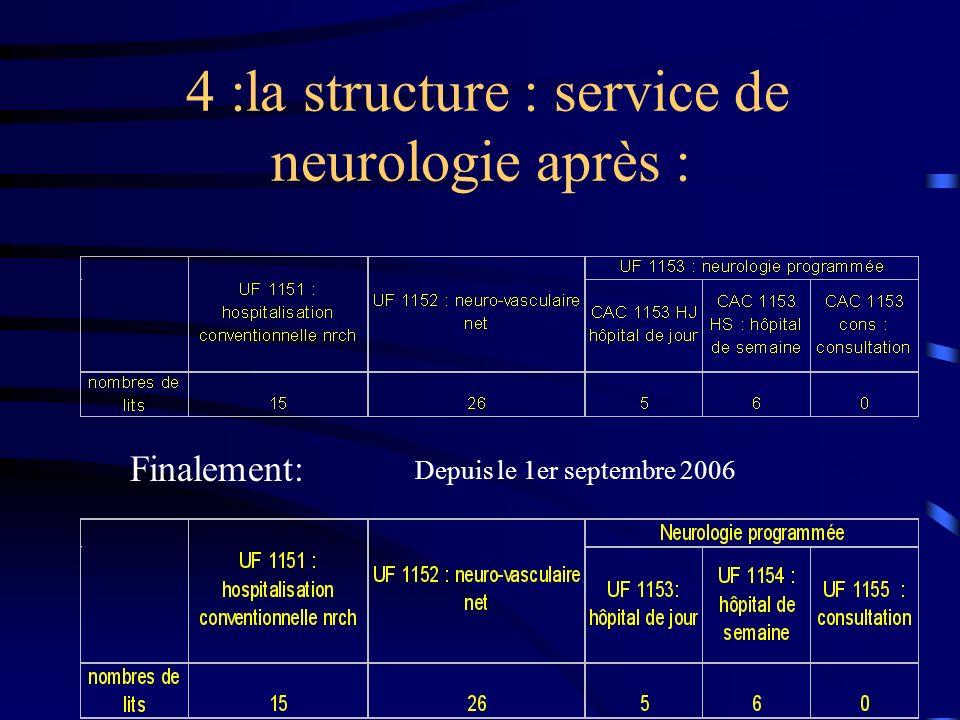 4 :la structure : service de neurologie après : Finalement: Depuis le 1er septembre 2006