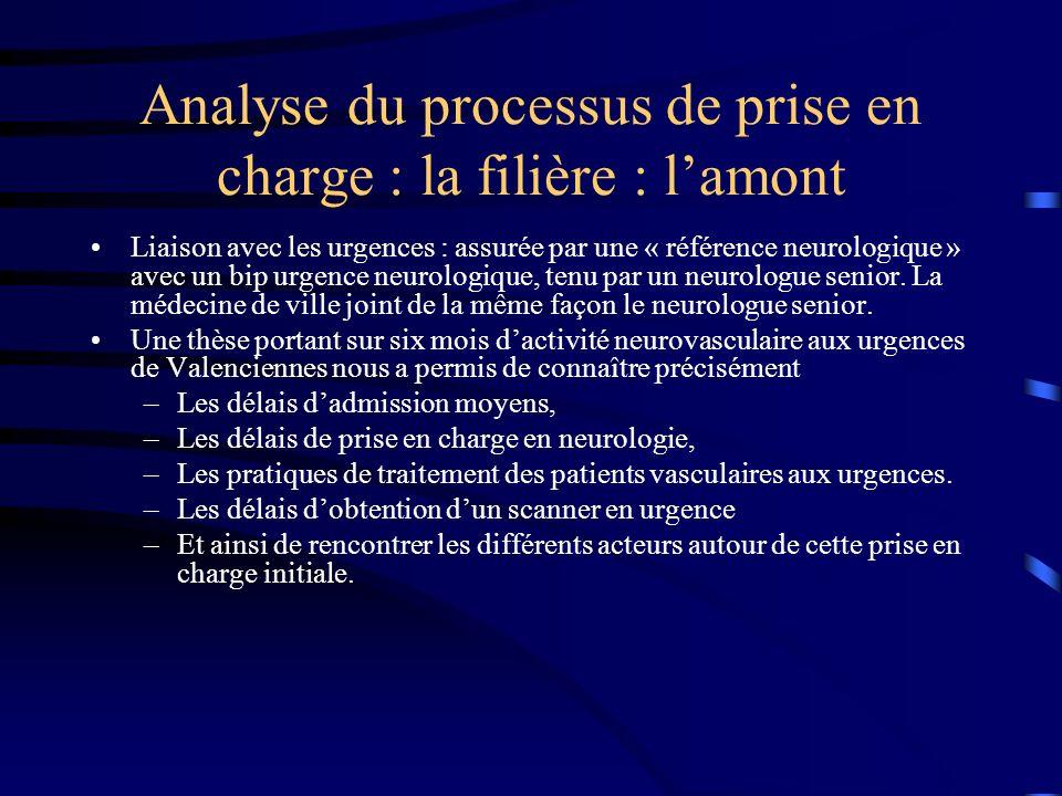 Analyse du processus de prise en charge : la filière : lamont Liaison avec les urgences : assurée par une « référence neurologique » avec un bip urgence neurologique, tenu par un neurologue senior.
