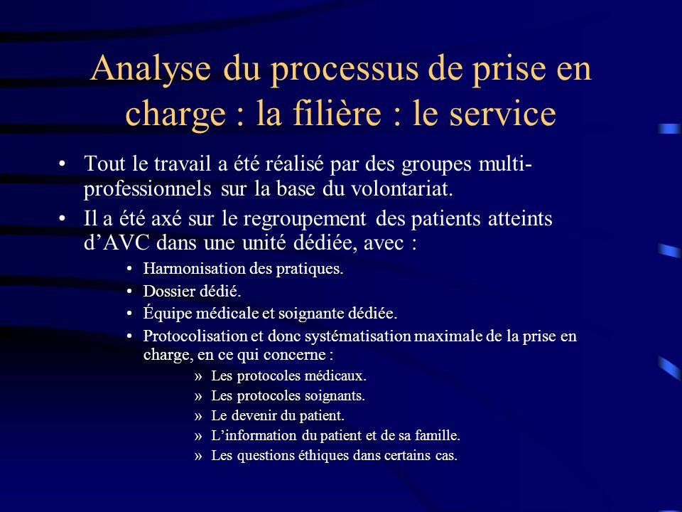 Analyse du processus de prise en charge : la filière : le service Tout le travail a été réalisé par des groupes multi- professionnels sur la base du v