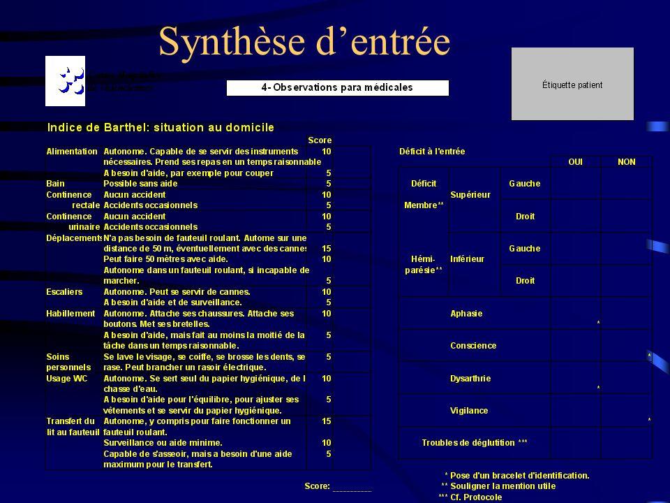 Synthèse dentrée