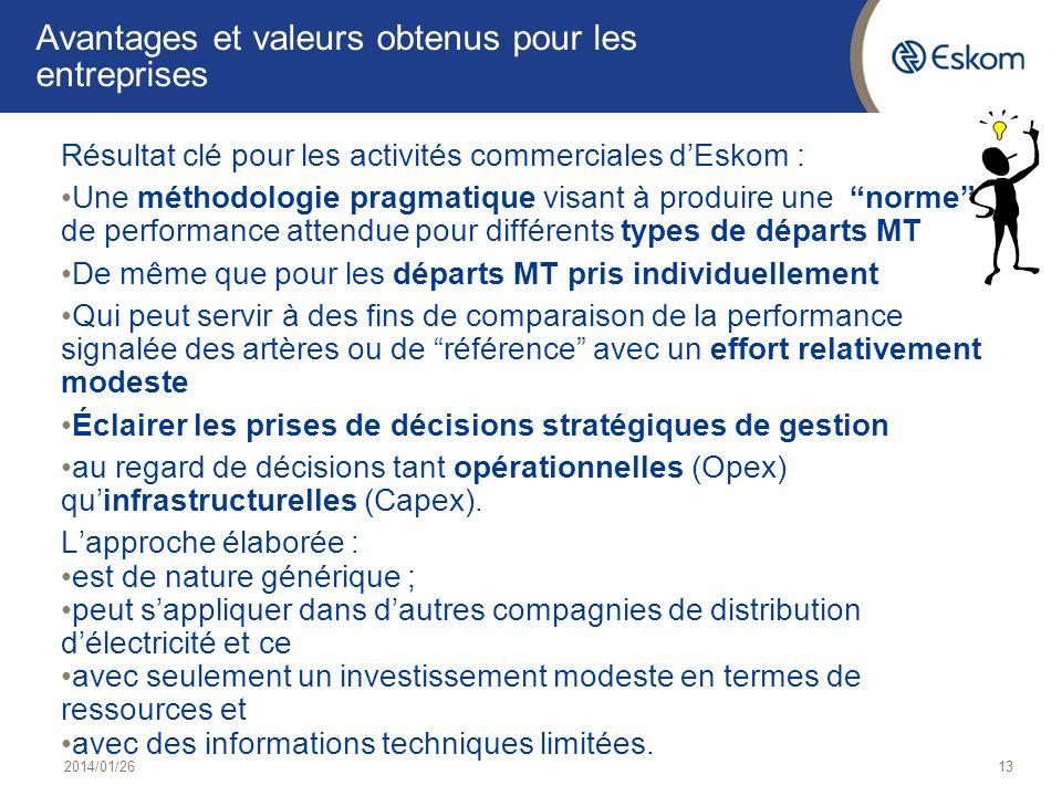 Avantages et valeurs obtenus pour les entreprises Résultat clé pour les activités commerciales dEskom : Une méthodologie pragmatique visant à produire