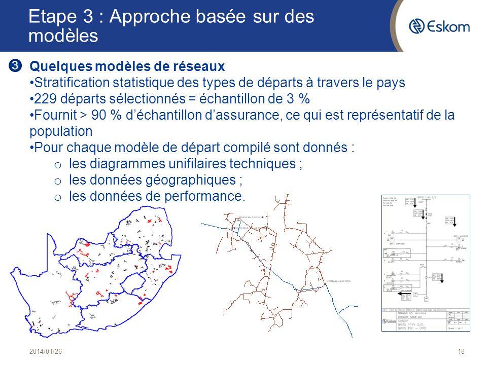 2014/01/2618 Etape 3 : Approche basée sur des modèles Quelques modèles de réseaux Stratification statistique des types de départs à travers le pays 22