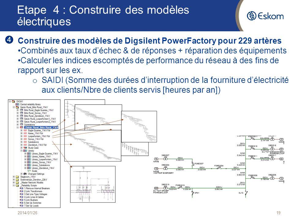 2014/01/2619 Etape 4 : Construire des modèles électriques Construire des modèles de Digsilent PowerFactory pour 229 artères Combinés aux taux déchec &