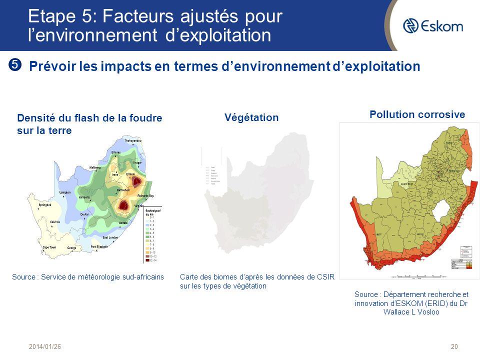 2014/01/2620 Etape 5: Facteurs ajustés pour lenvironnement dexploitation Prévoir les impacts en termes denvironnement dexploitation 5 Source : Service