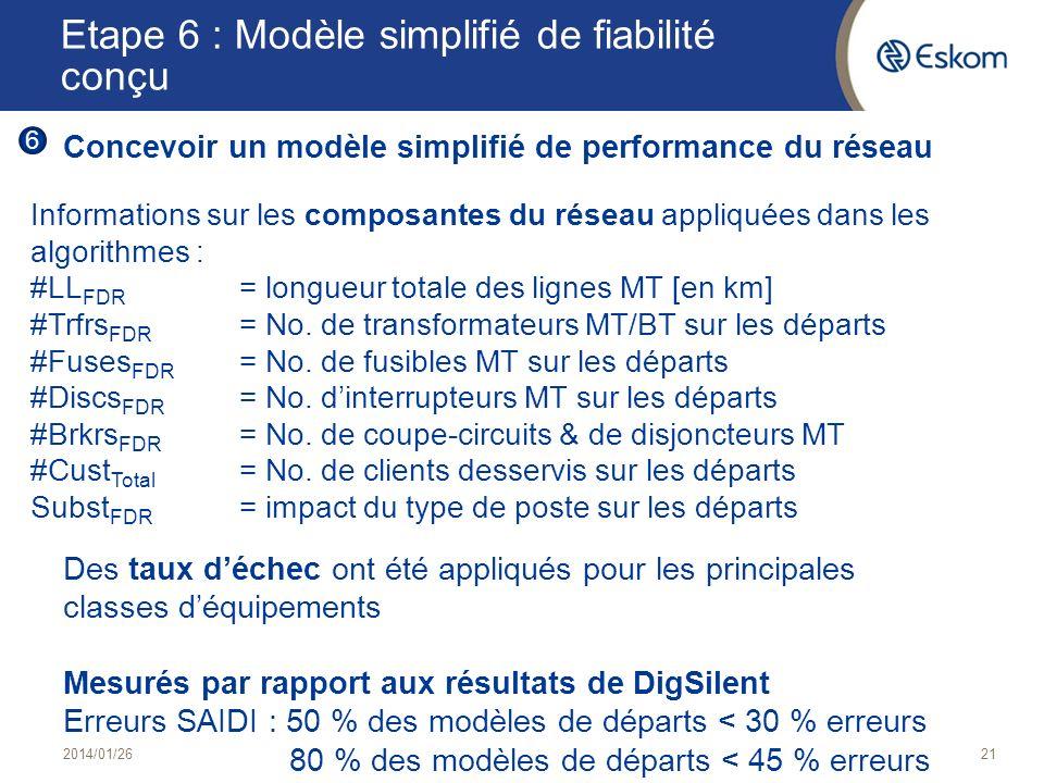 2014/01/2621 Etape 6 : Modèle simplifié de fiabilité conçu Concevoir un modèle simplifié de performance du réseau 6 Informations sur les composantes d