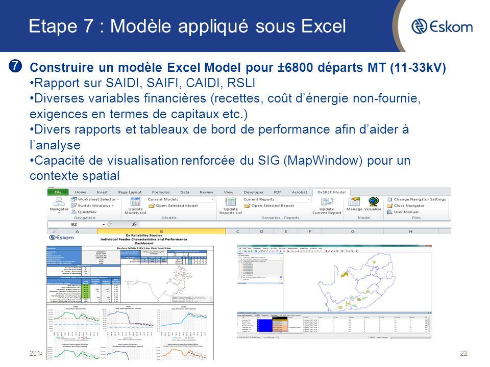 2014/01/2622 Etape 7 : Modèle appliqué sous Excel Construire un modèle Excel Model pour ±6800 départs MT (11-33kV) Rapport sur SAIDI, SAIFI, CAIDI, RS